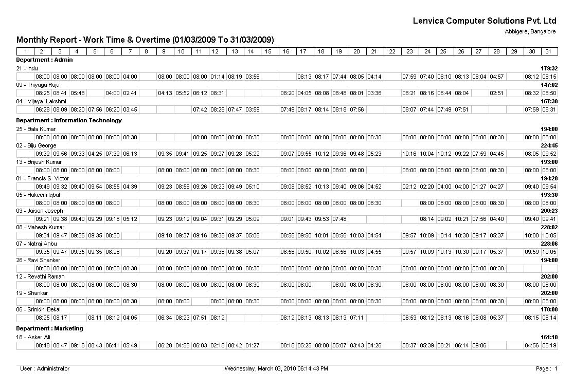 Time Attendance Payroll HR Reports – Attendance Report Template